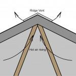 Ridge-Vent-PAULs-150x150