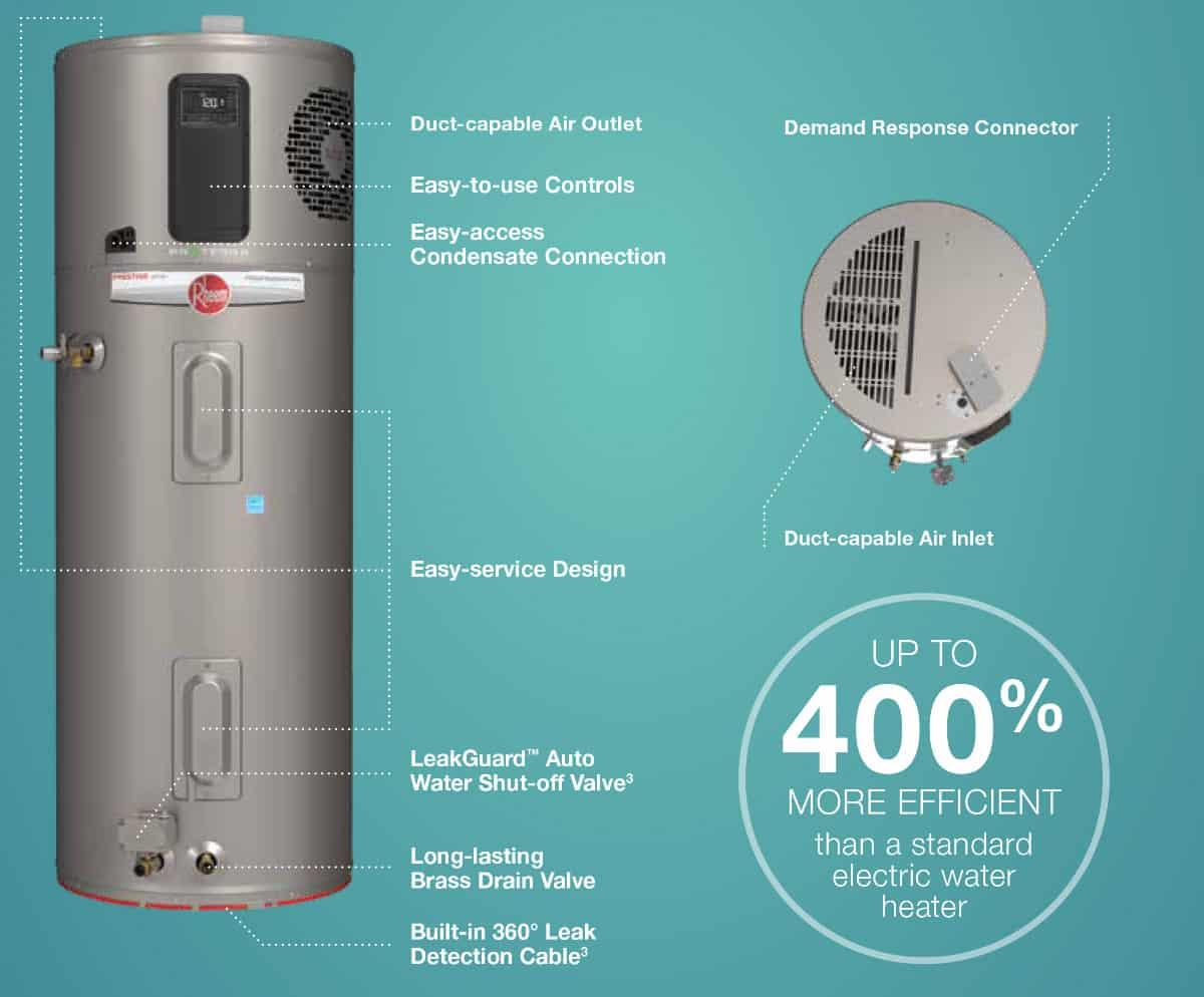 Rheem Energy Efficient Water Heater
